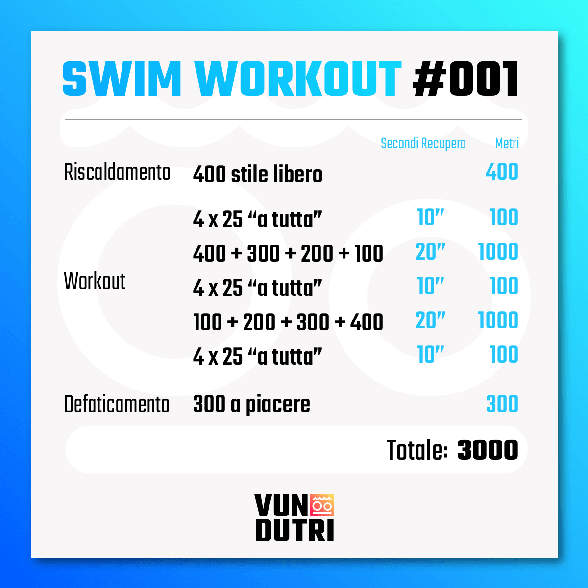 Swim workout 001