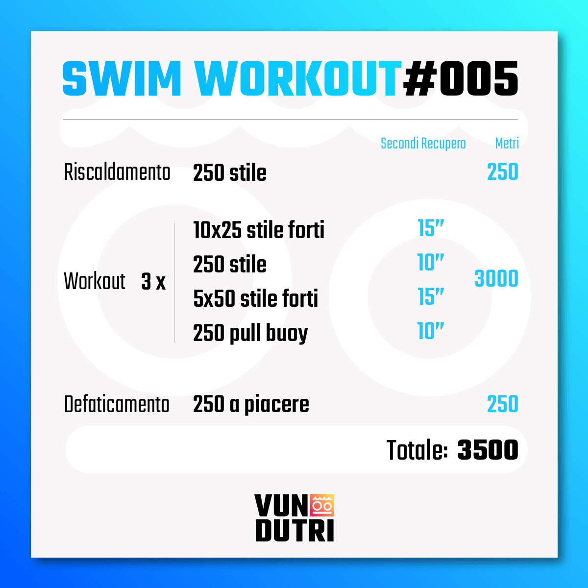 Swim workout 005