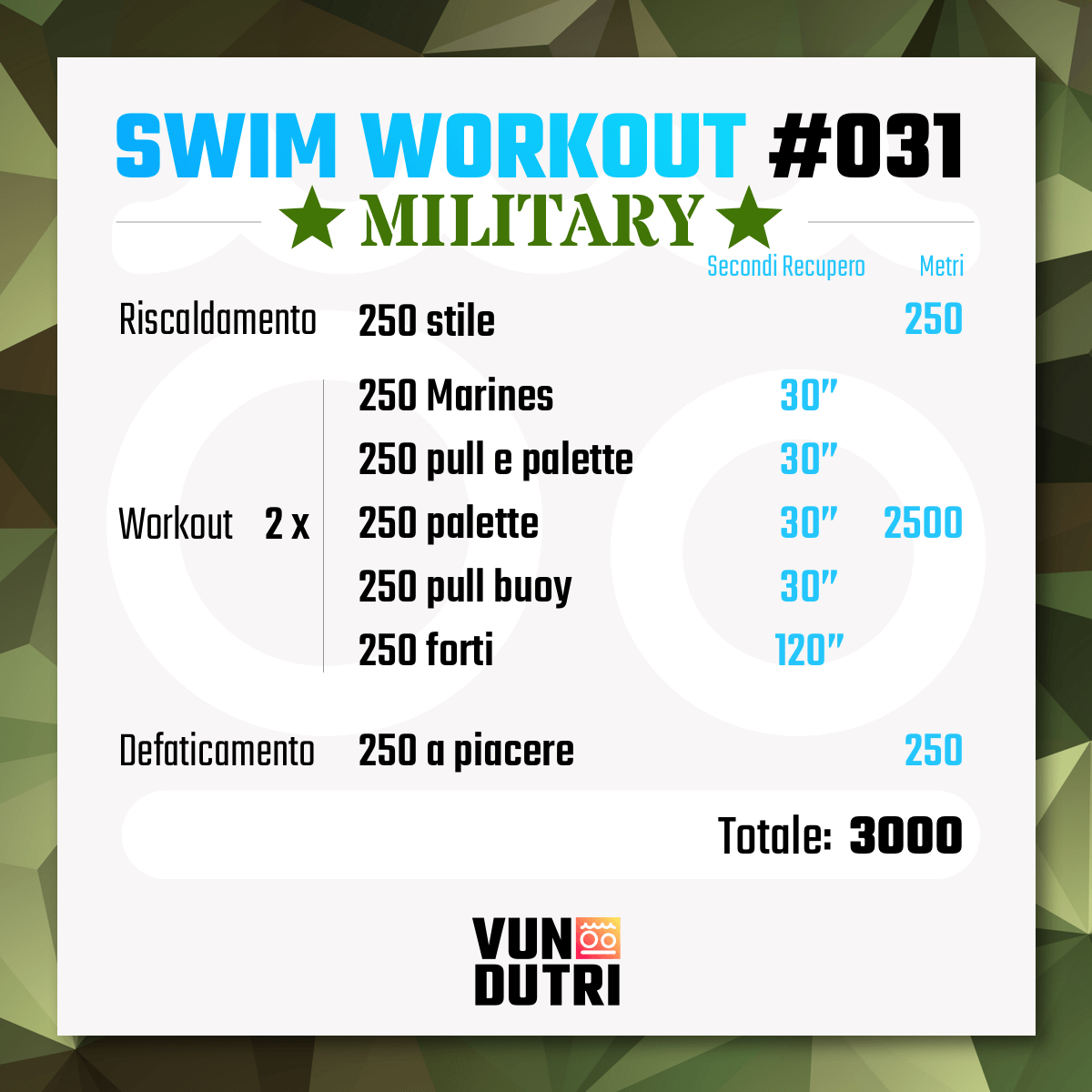 Swim workout 031
