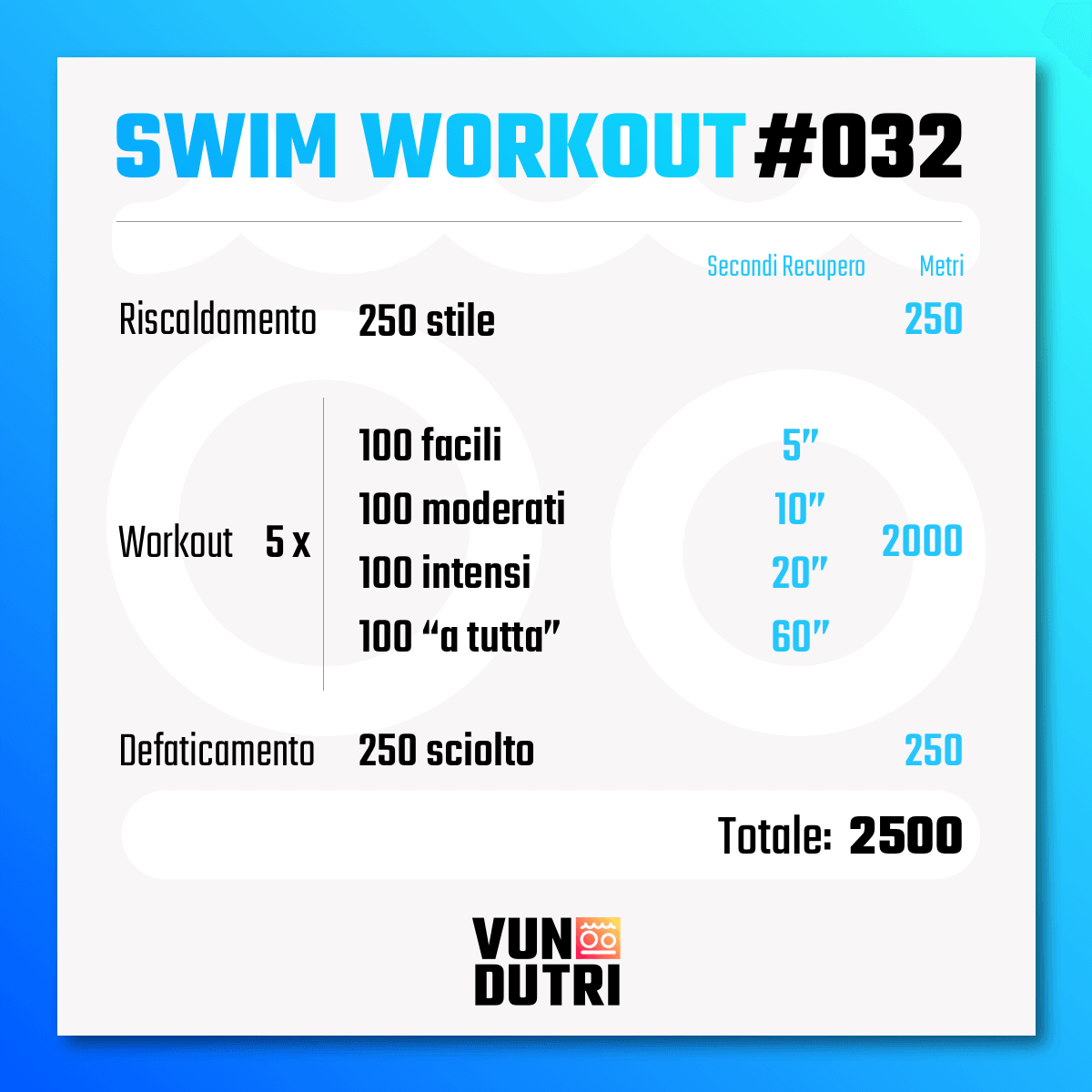 Swim workout 032