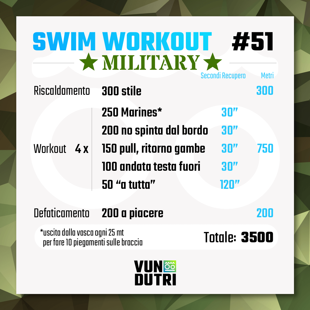 Swim workout 051