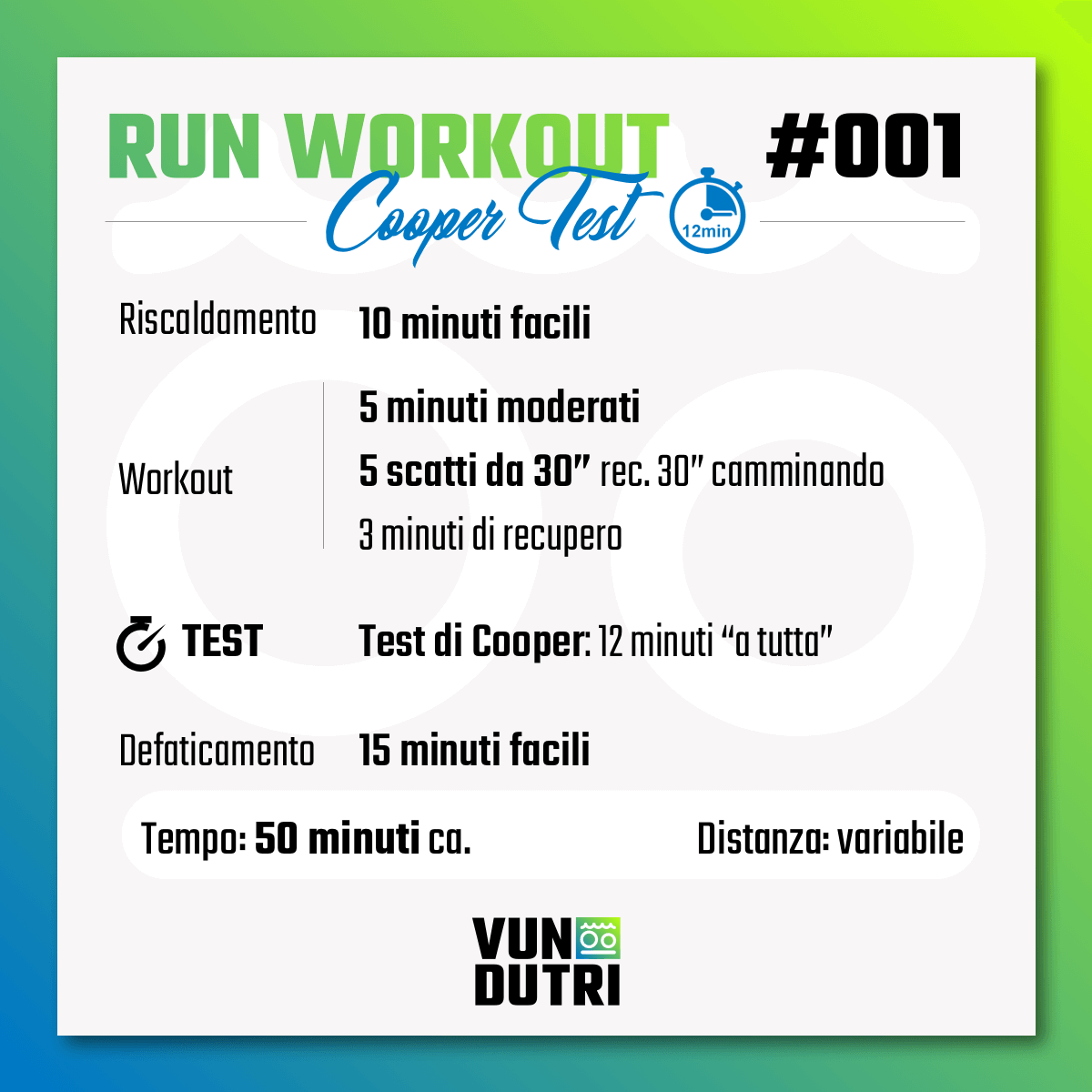 Run Workout 001 - Test di cooper