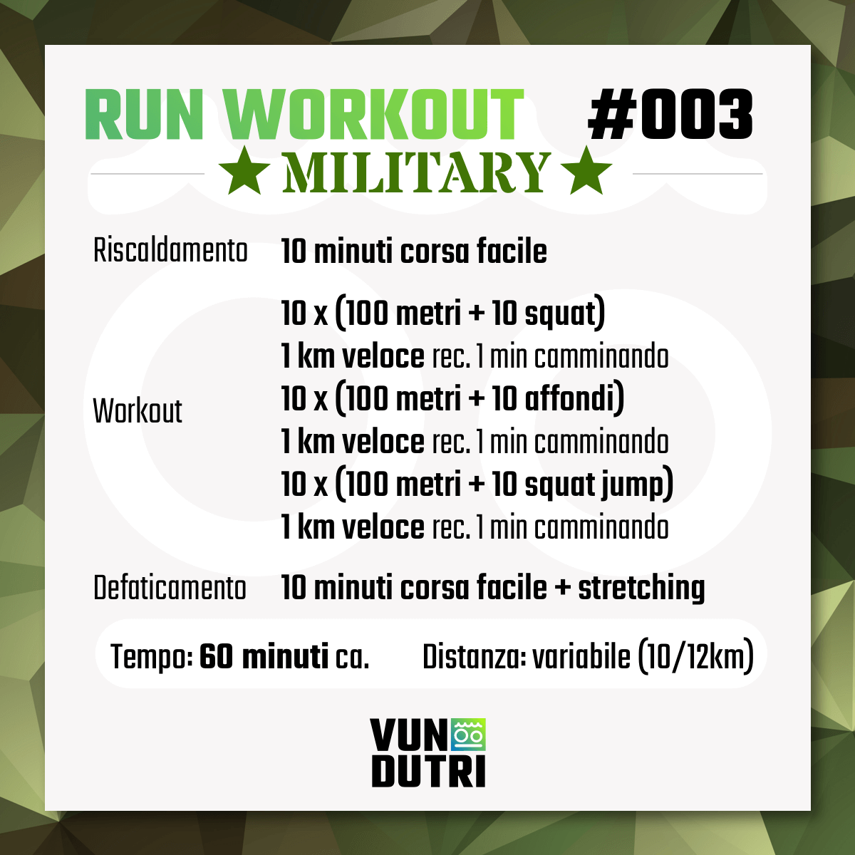 Run Workout 003 - Military