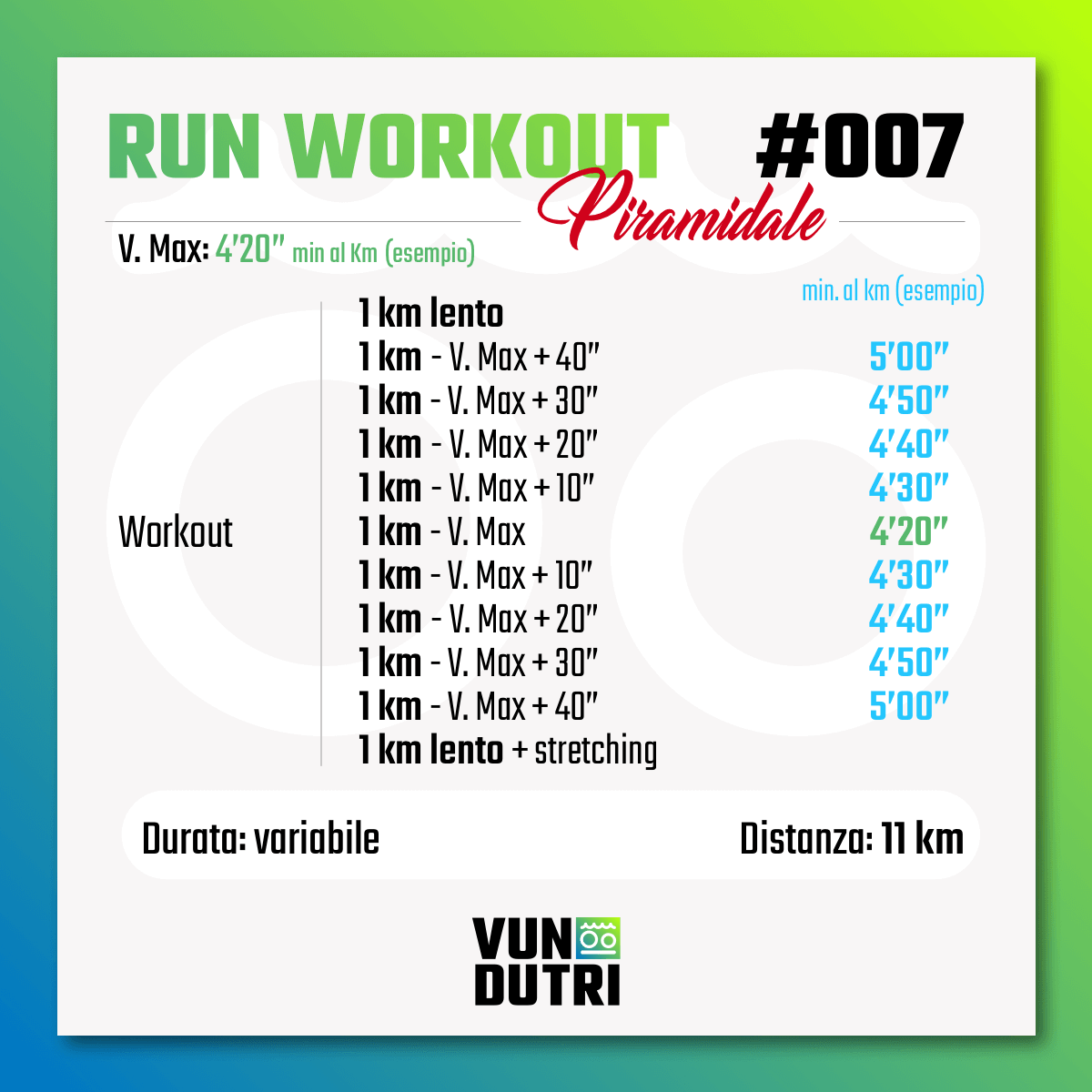 Run Workout 007 - piramidale