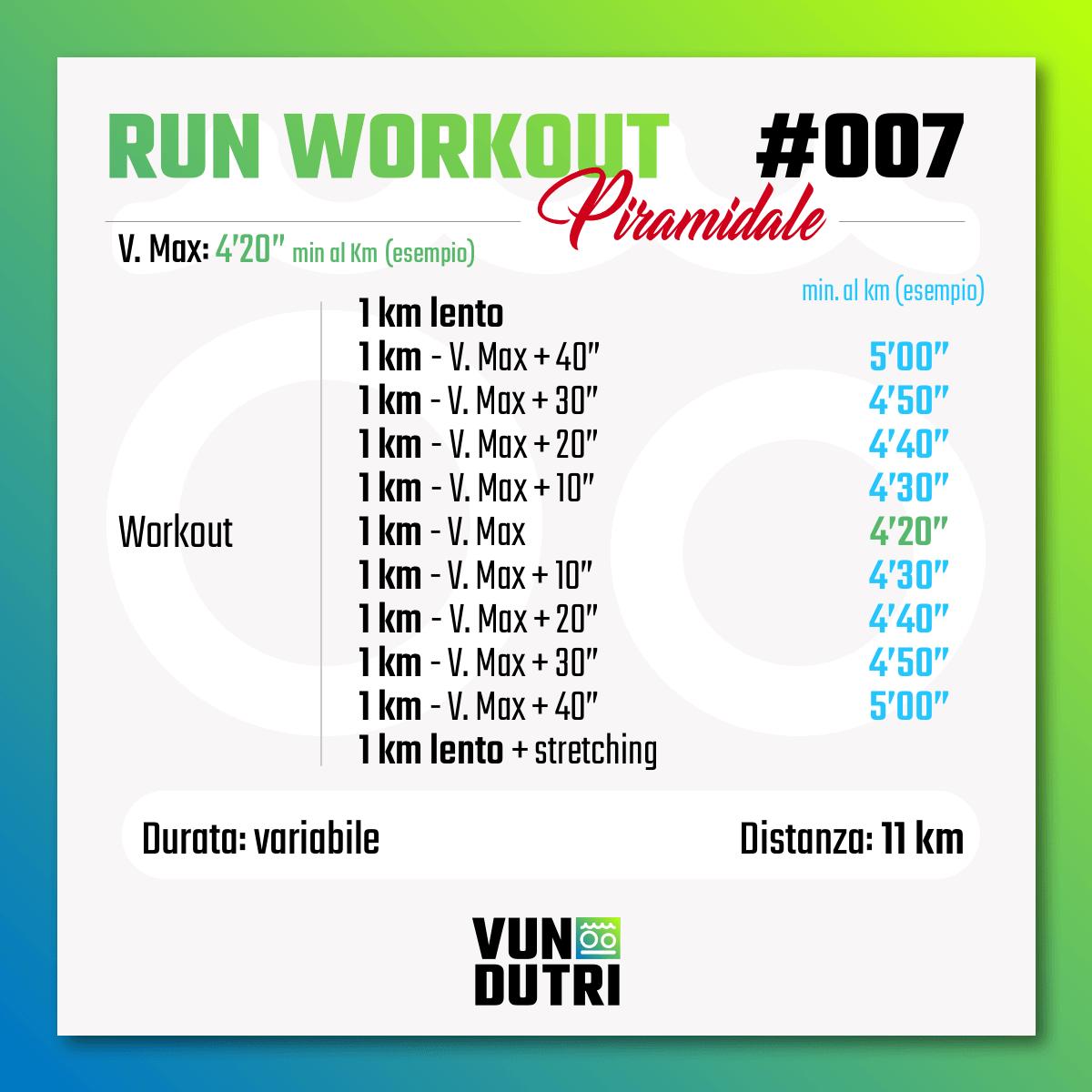 Run Workout 007 - piramidale