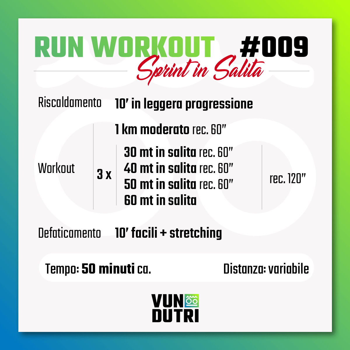 Run Workout 009 - sprint in salita
