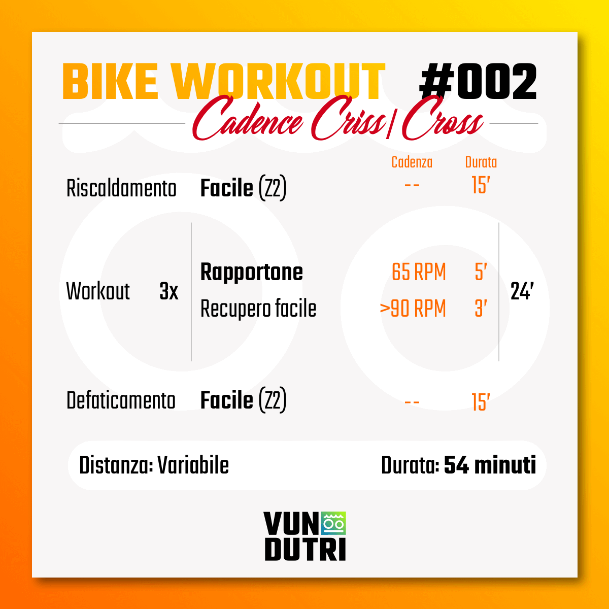 Bike Workout 002 - Cadence Criss/Cross