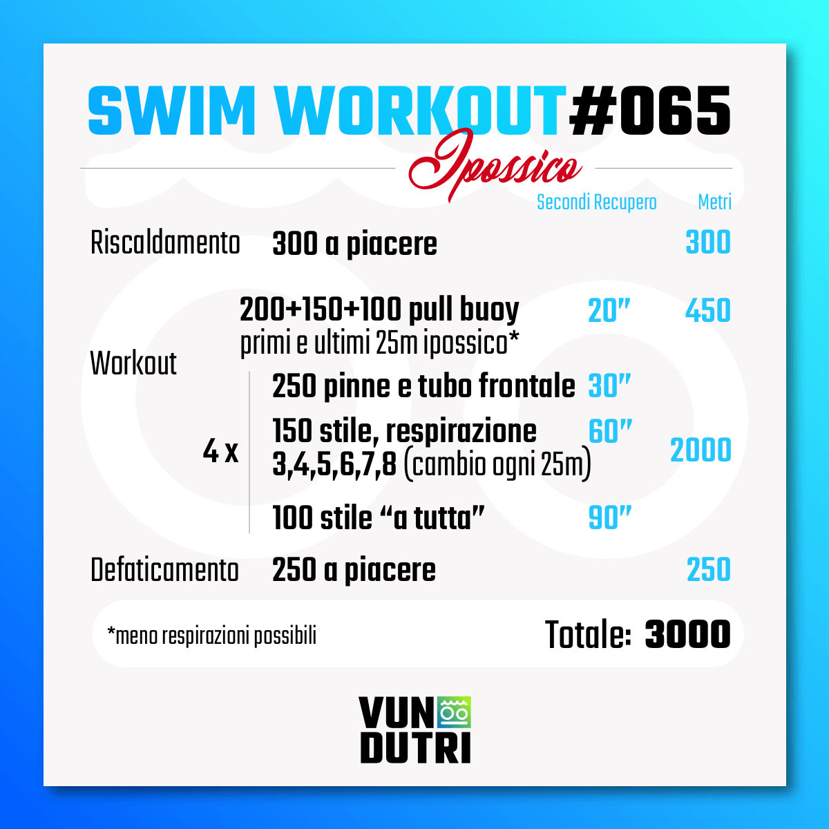 Swim workout 065