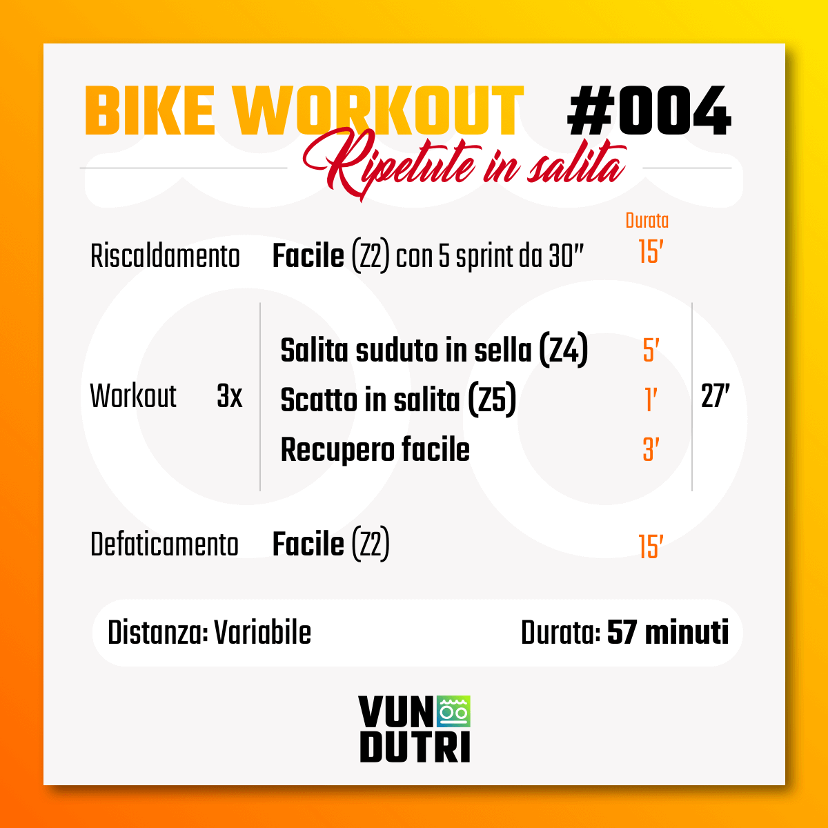 Bike Workout 004 - Ripetute in salita