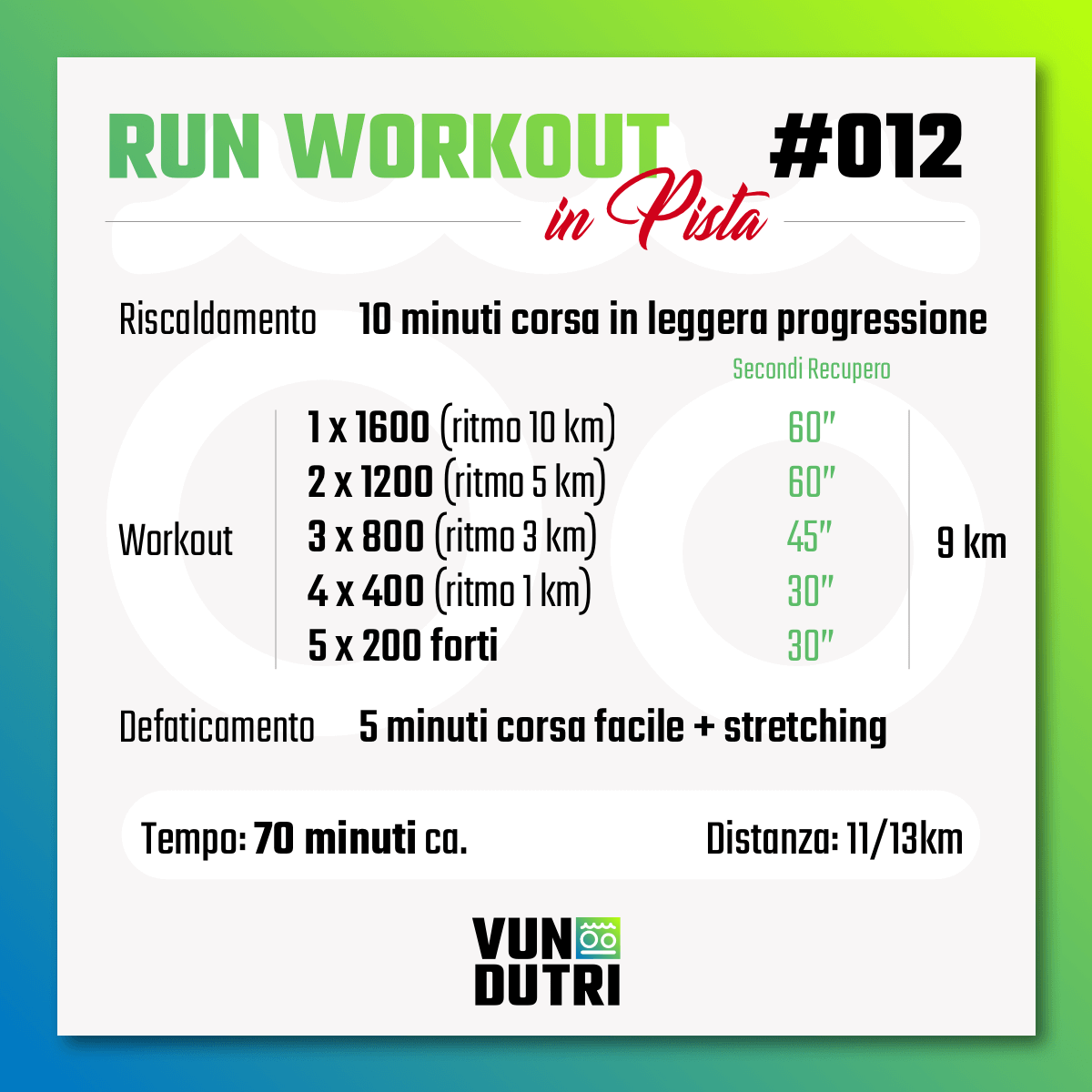 Run Workout 012 - in pista